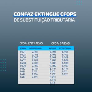 tabela de cfops substituição tributária